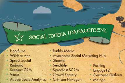 oprogramowanie marketing internetowy