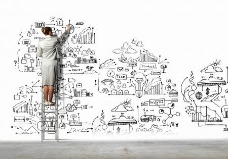 Planowanie kampanii Inbound Marketing