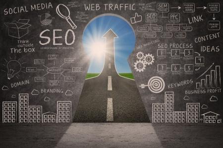promocja content marketing