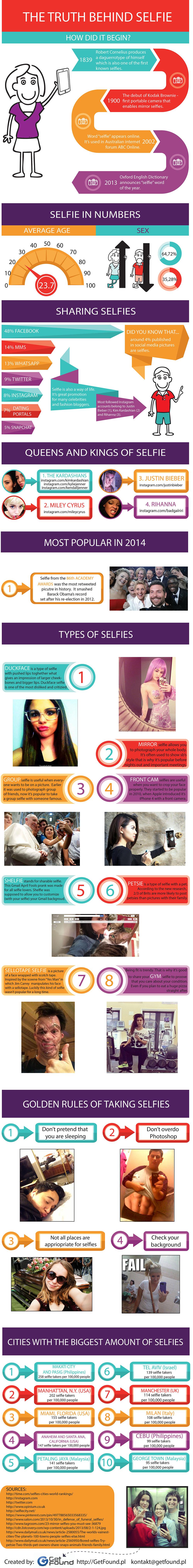 the truth behind selfie