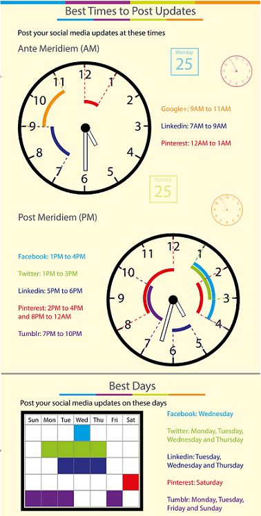 Best-Times-and-Days-to-Post-Your-Social-Media-Updates